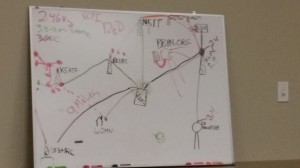 LSARA Prog Kinter WC-ARES Microwave presentation